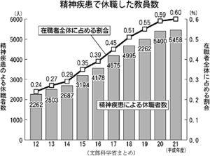 %e5%87%ba%e5%85%b8www-worldtimes-co-jp